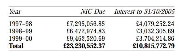 Goldman-Sachs-unpaid-national-insurance-contributions-and-accrued-interest