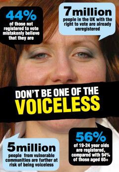 Dont be one of the voiceless