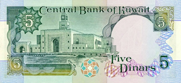 Image result for Kuwait Currency Bank Notes in Series