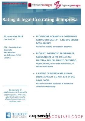 rating-programma