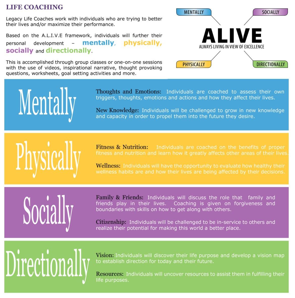 LifeCoachingOverview2 copy