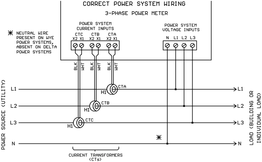 ct meter wiring diagram wiring diagrams Copeland Compressor Wiring Diagram meter wiring diagrams for ct rated meters