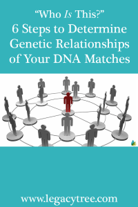 determine genetic relationships