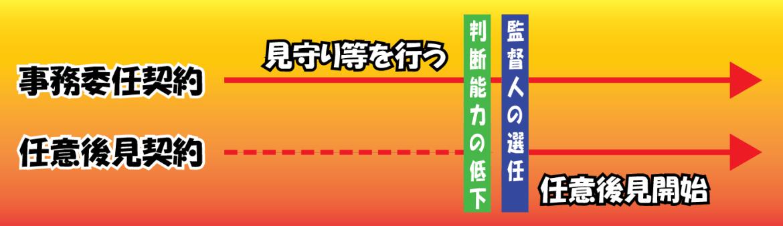 nini_setu