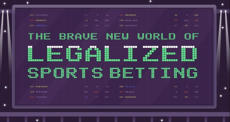 implication-legalized-sports-betting/