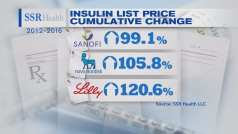 Savvy News 2/25/19: Lawsuit against Insulin Makers, Tandem X2