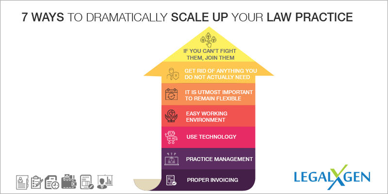7 ways to dramatically scale up your Law Practice