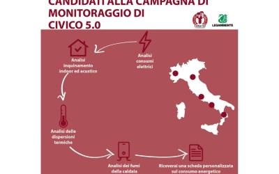 Progetto sull'energia Civico 5.0