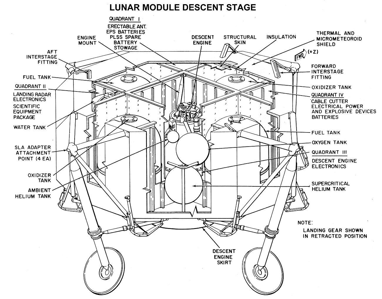 Il Rover Compare Nelle Missioni Apollo 15 16 17