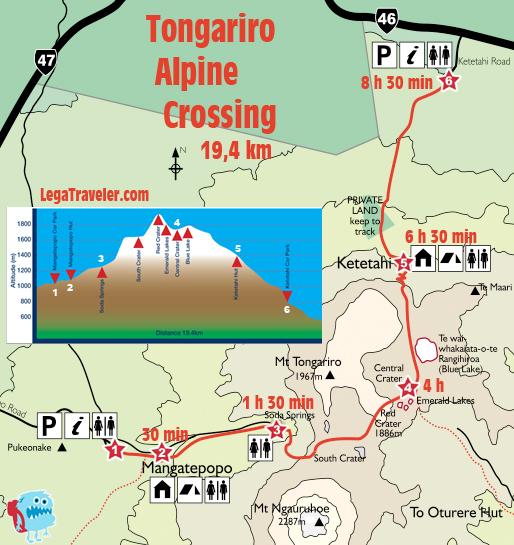 Tongariro-Alpine-Crossing-trekking-mapa-Nueva-Zelanda