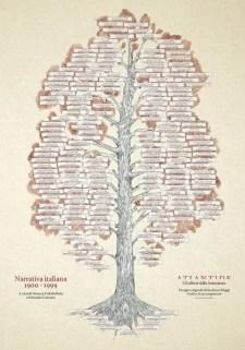 narrativa italiana