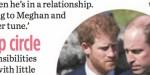 Prince William et Kate Middleton, confiance trahie, l'agenda caché de Meghan Markle dévoilé