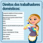 Direitos dos Trabalhadores Domésticos – Veja o que mudou