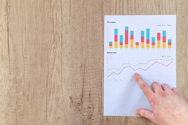 Retirement Portfolio Income Strategies