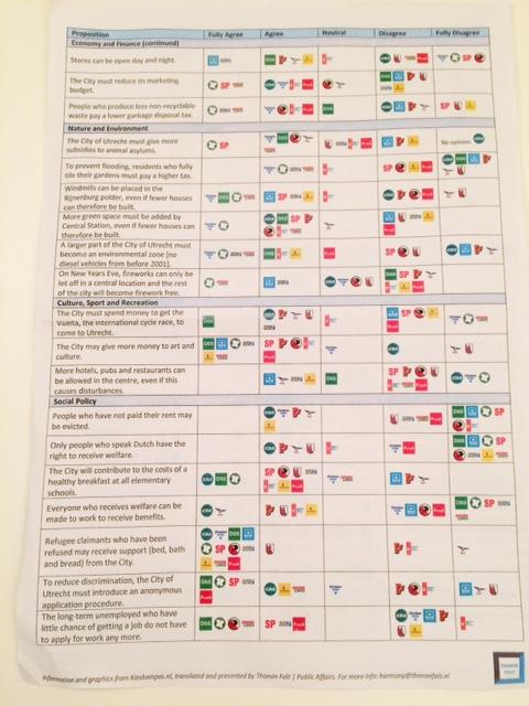 votaciones-holanda