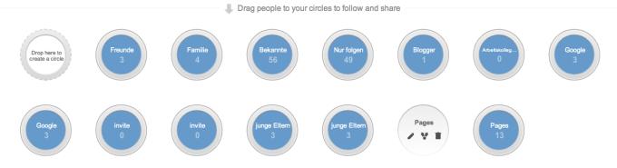Doppelte Kreise nach Umzug innerhalb von Google+