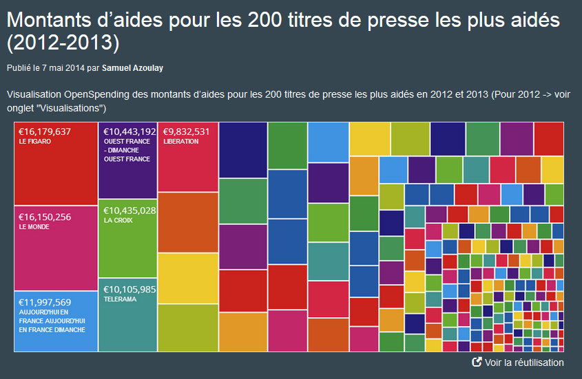 Aides-Presse-2012-2013