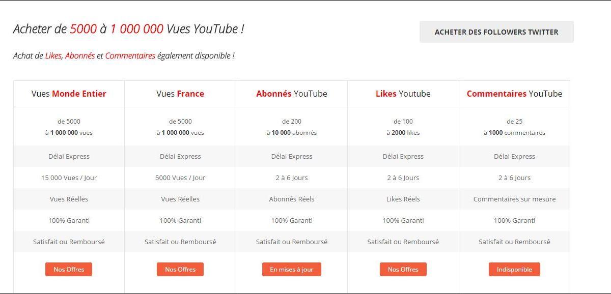 Acheter des vues Youtube (FB, Twitter,…) : une technique marketing qui ne trompe plus personne. N'est-ce pas Grosal !