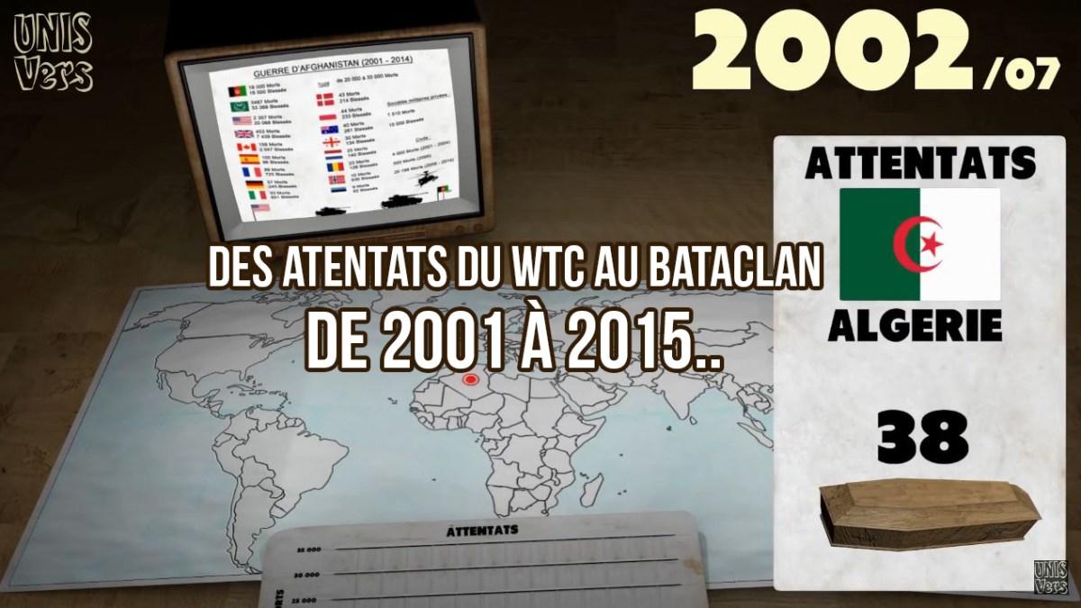 Attentats dans le monde du 11/9/01 au 13/11/15 : du WTC au Bataclan…