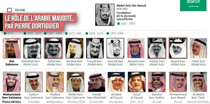 Le rôle de l'Arabie maudite, par Pierre Dortiguier