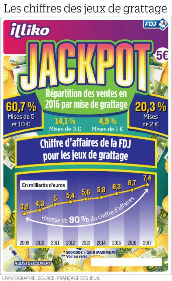 fdj_jackpot