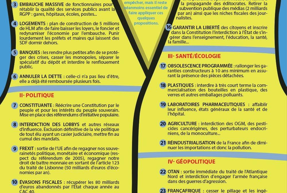 La charte officielle des 25 revendications des Gilets Jaunes