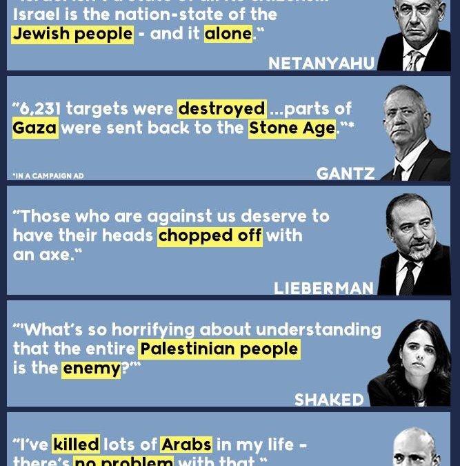 La fascisme sioniste est au pouvoir en Palestine occupée !