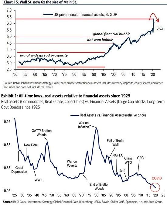 La Finance continue de détruire le monde en toute impunité !