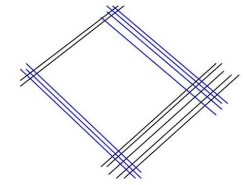 moltiplicazione-linee