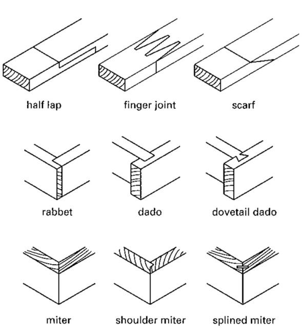 cara menyambung kayu kumpulan tips