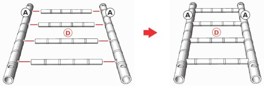 langkah 5 membuat ranjang bambu