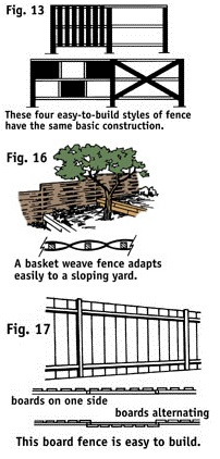 cara pasang pagar sendiri
