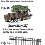 pemasangan pagar