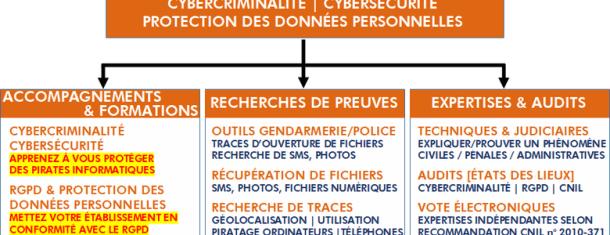 CYBERCRIMINALITÉ & PROTECTION DES DONNÉES FORMATIONS & CONSEILS CYBER CRIMINALITÉ CYBER SÉCURITÉ APPRENEZ À VOUS PROTÉGER DES ACTES MALVEILLANTS RGPD & PROTECTION DES DONNÉES PERSONNELLES METTEZ VOTRE ÉTABLISSEMENT EN CONFORMITÉ AVEC LE RGPD RECHERCHES DE PREUVES RETROUVER DES TRACES TRACES D'UTILISATION, OUVERTURE DE FICHIERS ÉLÉMENTS SUPPRIMÉS RECHERCHE DE SMS, PHOTOS, FICHIERS EXPERTISES & AUDITS TECHNIQUES EXPLIQUER/PROUVER UN PHÉNOMÈNE JUDICIAIRES CIVILES / PÉNALES / ADMINISTRATIVES VOTE ÉLECTRONIQUES EXPERTISE INDÉPENDANTE SELON RECOMMANDATION CNIL n° 2010-371