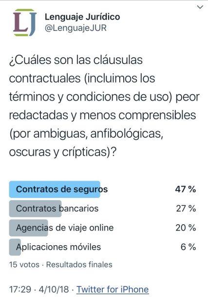 Lenguaje Jurídico (encuesta)