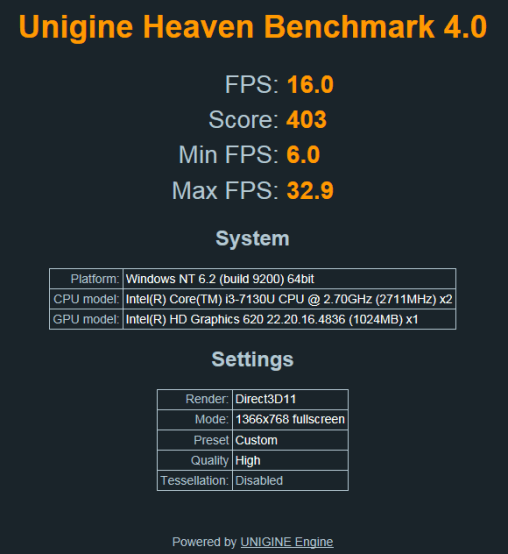 Lenovo-ThinkPad-E580-Unigine-Heaven
