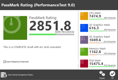 PassMark PerformanceTest 9.0 (IdeaPad S340-14IKB).
