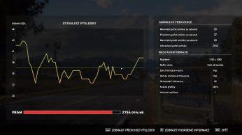 FarCry5 Benchmark Ultra