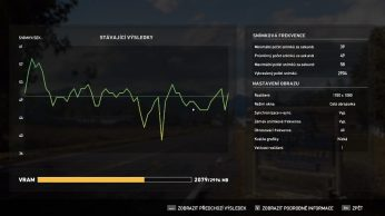FarCry5 Benchmark minimum