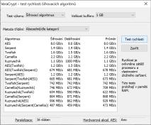 X1veracrypt1GB