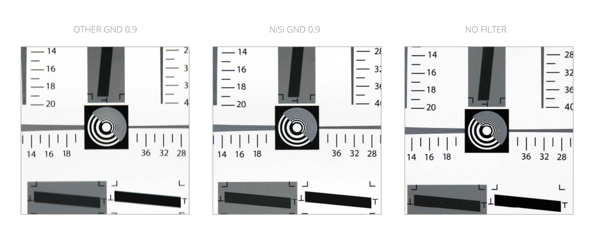 Nisi 150x150mm Nano Ir Neutral Density Filter