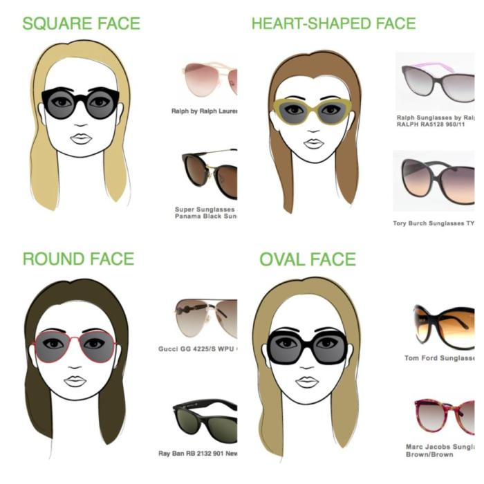 Best Sunglasses depending upon your Faces