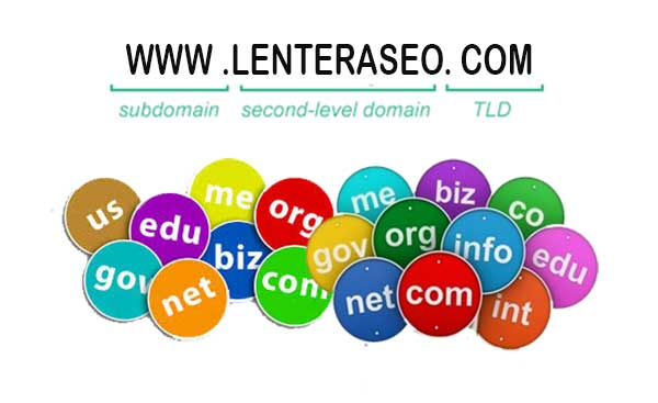 Daftar Top Level Domain (TLD) Internasional Lengkap