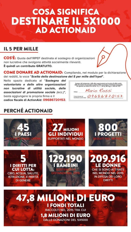 5 per mille ad actionaid