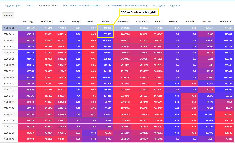 E-MINI SP 500 STOCK INDEX