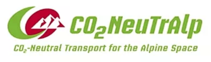 CO2 Neutralp