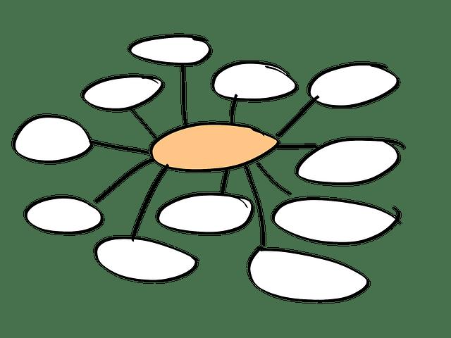 Mapas mentales: para qué sirven y cómo se utilizan