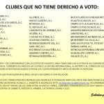 Clubes que NO tienen derecho a voto en la Próxima Convención