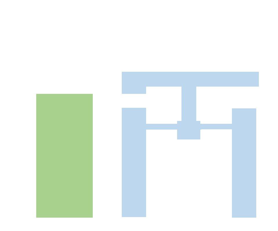cultuurhistorische verkenning waardestelling bouwhistorie centrale werkplaats De Boerejonker Zaandam Zaanstad leon sebregts architectuurhistoricus