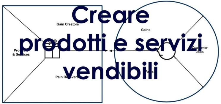 Creare prodotti e servizi vendibili